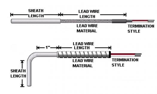 TB2-JHX002EGH052C Thermocouple 2